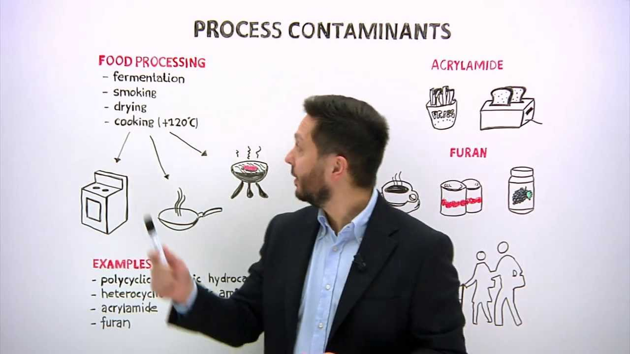 Food processing contaminants - YouTube