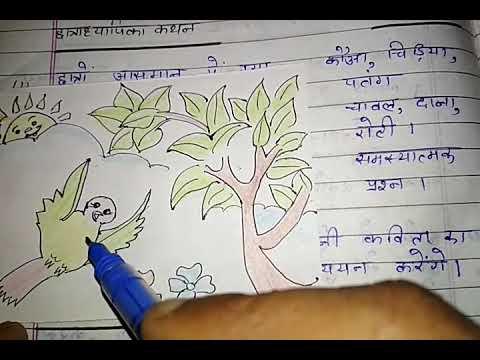 पाठ योजना #LessonPlan : हिन्दी(Hindi) Class 2 #BTCLESSONPLAN #DELED  #PATHYOJNA #ELECTRONICSTUDY