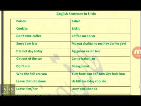Easy Way to learn Urdu speaking ~ Speak Urdu like a native speaker lesson twenty three