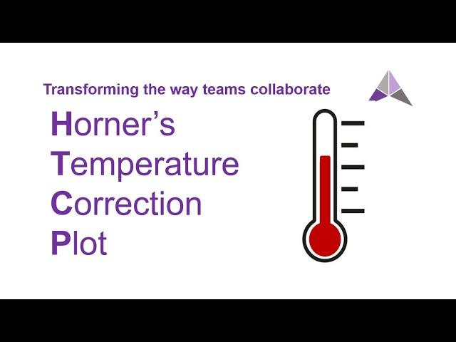 Horner's Correction Temperature Plot Tutorial