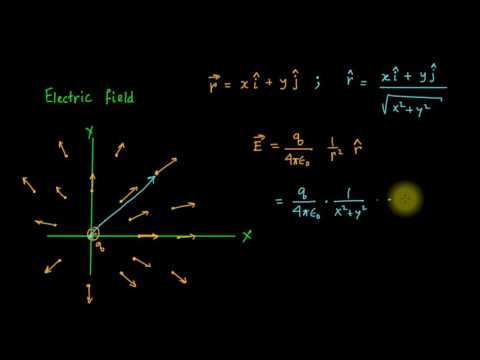 Lec 01: Scalar Field and Vector Field