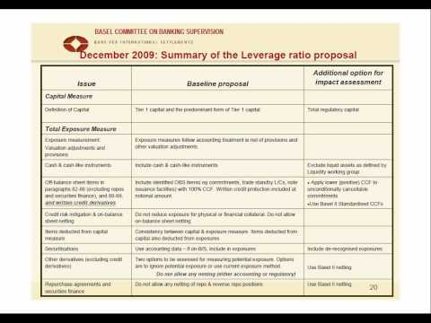 Basel Committee Capital and Liquidity Proposal.wmv