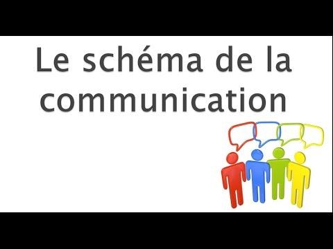 #2 Le Schéma De La Communication-Vente - Accueil - Commerce