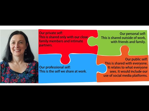 The 3Ps of professional practice