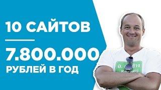 КАК ЮРИСТ ЗАРАБАТЫВАЕТ НА САЙТАХ В ИНТЕРНЕТЕ 650.000 РУБЛЕЙ В МЕСЯЦ - КЕЙС - ВЛАДИМИР ЖЕМЕЛА