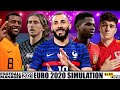Euro 2020 According To Football Manager 2021 - Full Tournament Simulation
