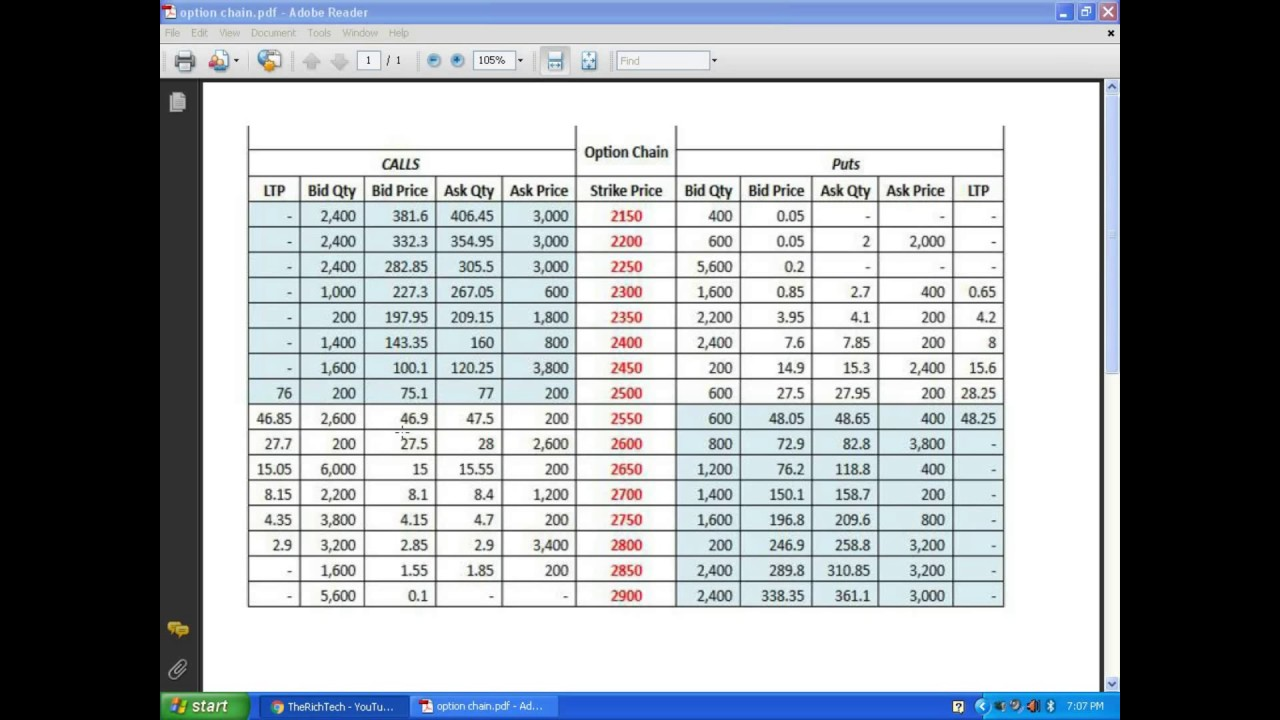 Technical analysis options trading