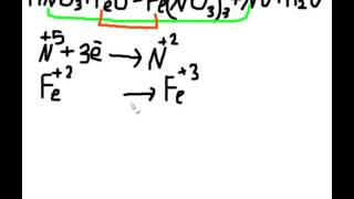 Химия ОГЭ. Задание С1. ОВР (электронный баланс)