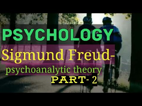 Sigmund Freud- structure of personality - id , ego and ...