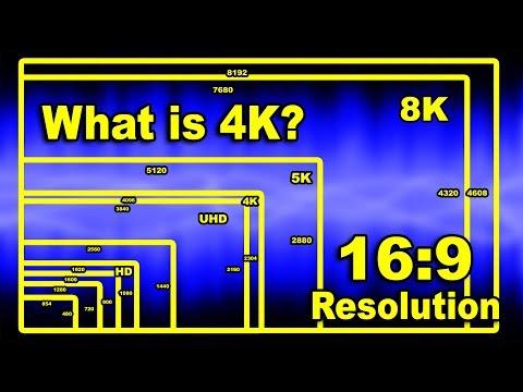 What is Pixel, Resolution, Aspect Ratio? (Hindi) | Kshitij Kumar