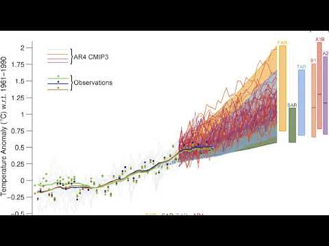 Projections for global warming become more accurate