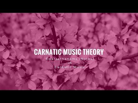 Swarasthanams (Notes) in Carnatic Music