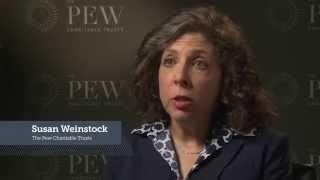 Dodd-Frank at 5: Grading the New Financial Protection Bureau