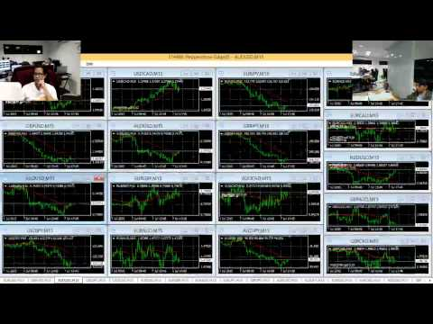 Active Trading Head Up
