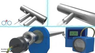 DOCKWEILER welding methods