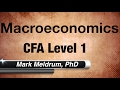 64.  CFA Level 1 Macroeconomics Currency Exchange Rates LO2