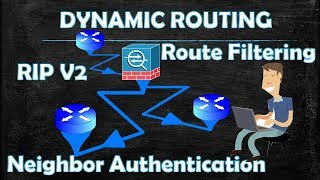 Dynamic Routing Protocol RIPv2 on ASA