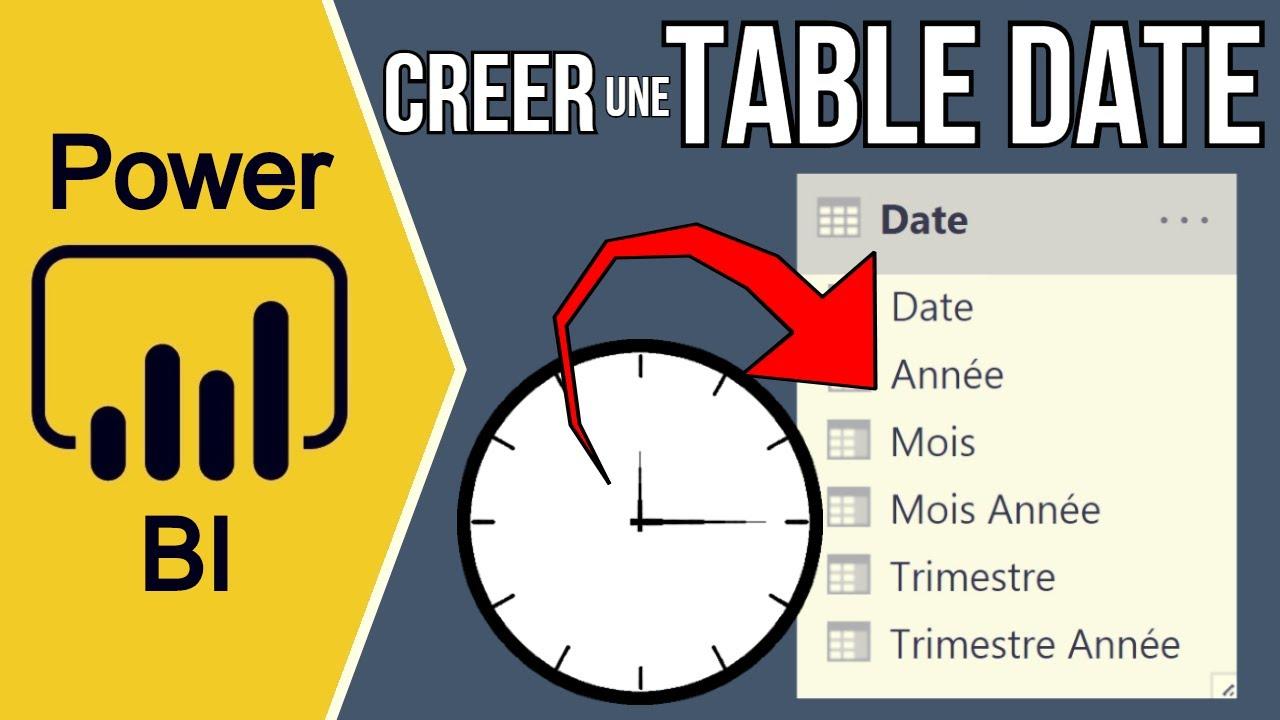 POWER BI - CRÉER UNE TABLE DATE (Avec Année, Mois, Trimestre, Mois + Année, Trimestre + Année...) #6