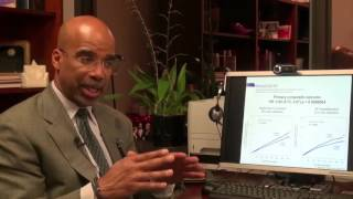 Impact Slides: PARADIGM-HF With Clyde Yancy, MD