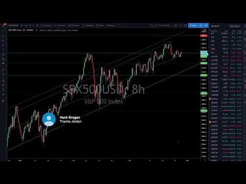 Live Forex Trading \u0026 Chart Analysis - NY Session July 29, 2020