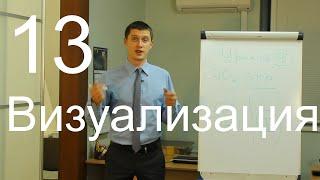 Обучение тайм-менеджменту - видео-уроки по тайм-менеджменту Олега Лялика. № 13. Визуализация