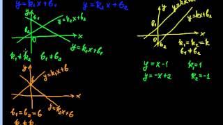 §71 Взаимное расположение графиков линейных функций
