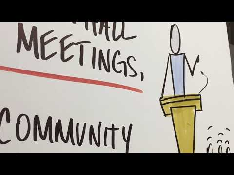 Graphic Recording Project: NeighborWorks America #DCNTI