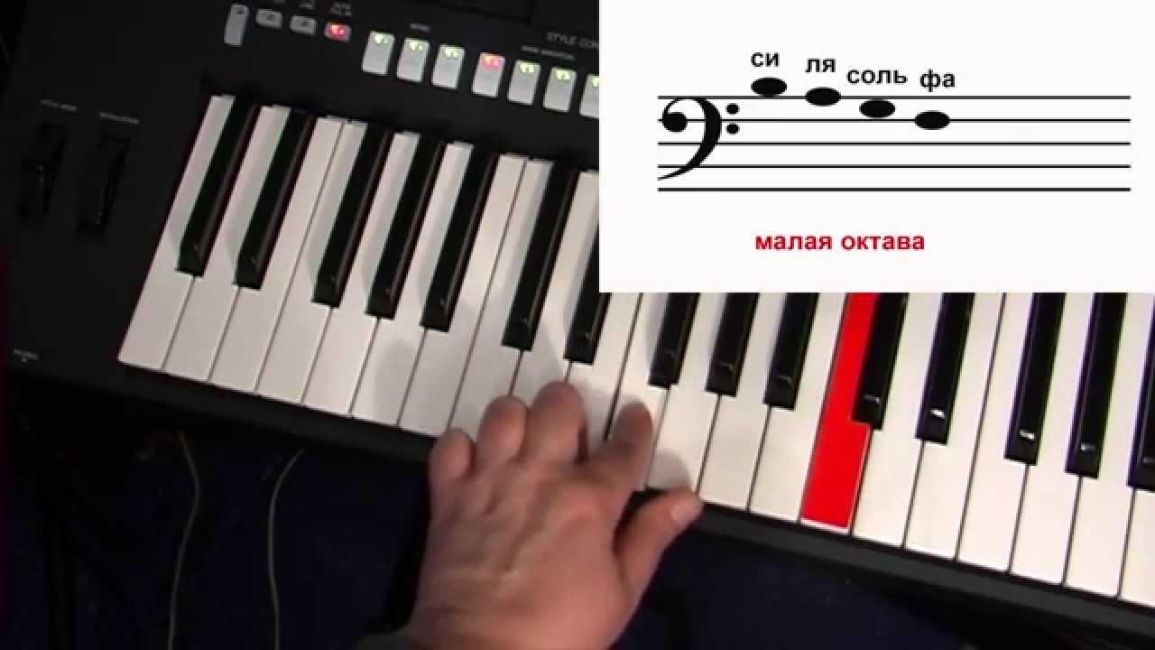 Обучение игры на фортепиано программа скачать