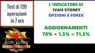 Nuovi risultati indicatore Strategie di Trading Ivan Sydney Corsi Opzioni Binarie e Forex