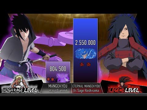 SASUKE VS MADARA POWER LEVELS - AnimeScale