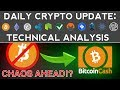 Bitcoin Flash Crash Caused By $3B PONZI