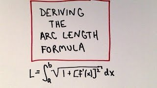 Deriving the Arc Length Formula in Calculus