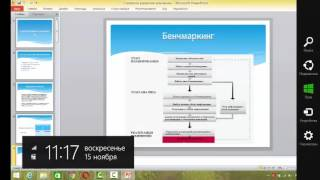 видео Бизнес стратегия предприятия