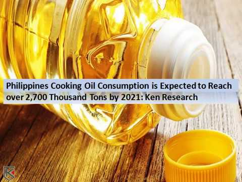 Export Coconut Oil Philippines, Cooking Oil Market