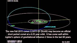 Comet Outburst Alert #5 - C/2013 US10 (Catalina) Survives Perihelion!  New Chiron Class Comet
