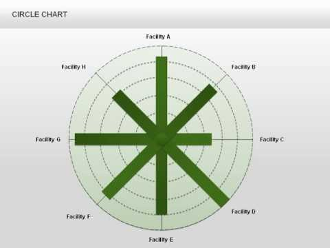 Radar Charts Collection