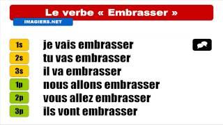 Изучение французского языка = глагол = поцелуй