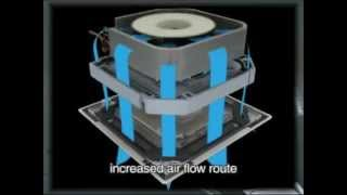 видео кассетные сплит-системы General