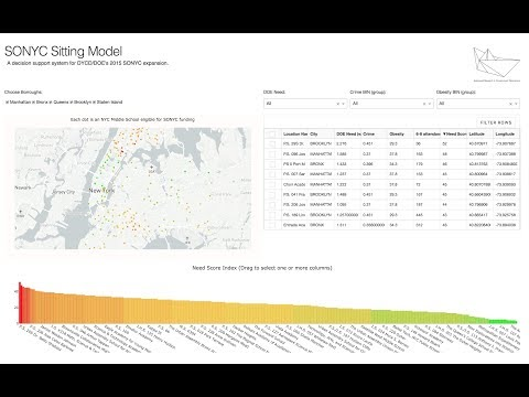 ARGO Labs - Plotly Dash Tutorial