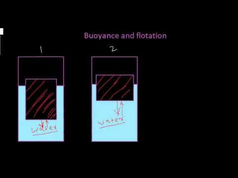 Buoyancy and Flotation 1