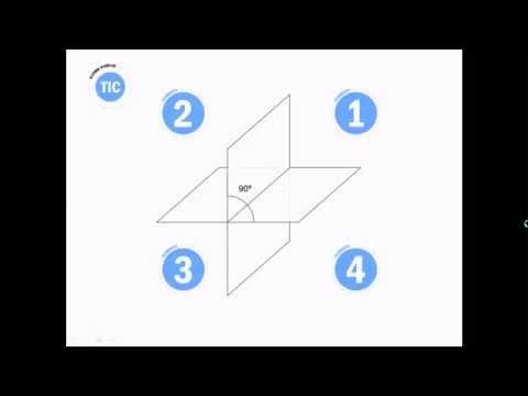 El sistema diédrico y la representación de puntos