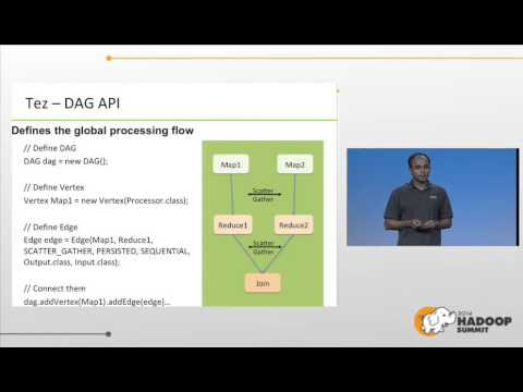 0604 Apache Tez A New Chapter in Hadoop Data Processing