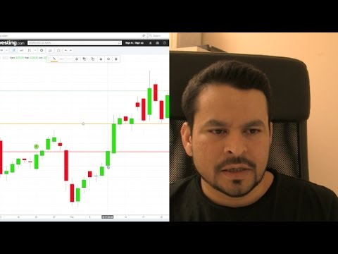 Investment Basics:  02 Best viewer for stocks - Candle chart (Tamil)