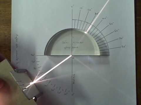 Snell S Law Of Refraction Youtube