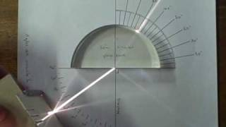 experiment to verify snells law Snells law practical -investigates the relationship between the angle of incidence and the angle of refraction, comparing the critical to the known angle-relationship observed by shining light rays from six different angles through a rectangular glass block, while recording the change of angle caused by refraction, further ascertained with the use of snell's law.