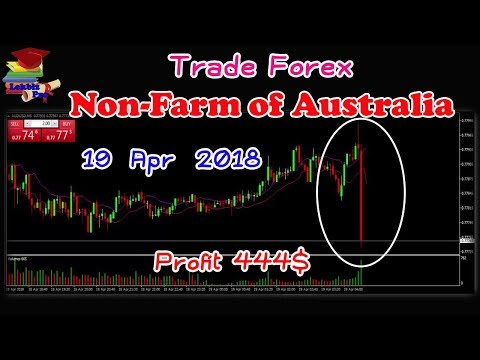 Trade Forex Non-Farm Payroll of Australia   on 19 April  2018 Profit 444$