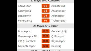 Spor Toto Süper Lig 33.hafta