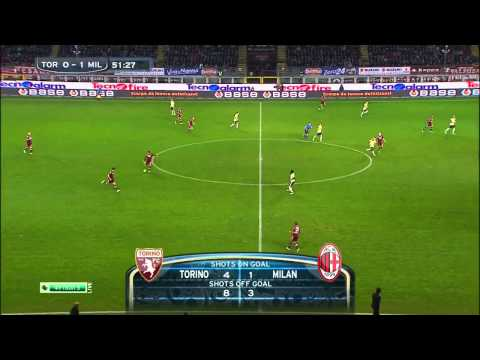 Torino 1 vs AC Milan 1- Serie A (Full Match)