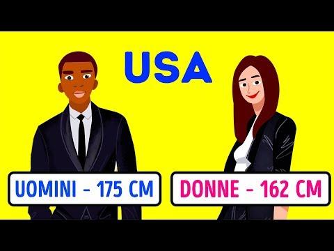 Quanto Sono Alte Le Persone In Vari Paesi del Mondo