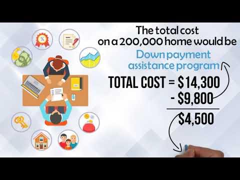 Down Payment Assistance through Lending Edge!